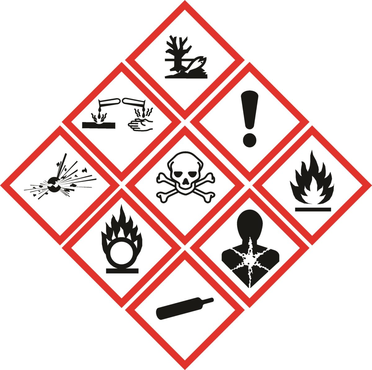 Pictogramas de peligro