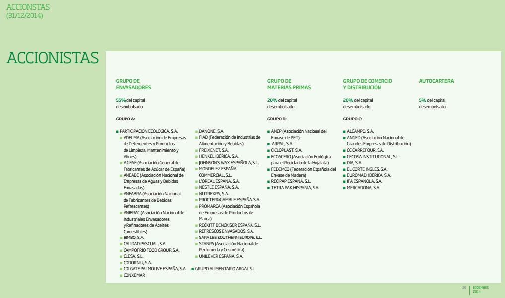 accionistas_Ecoembes