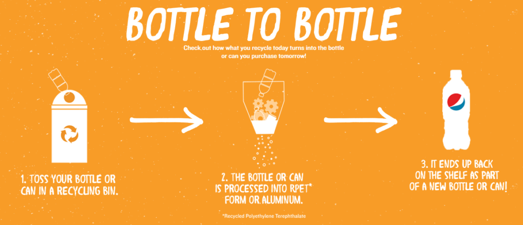 de botella a botella